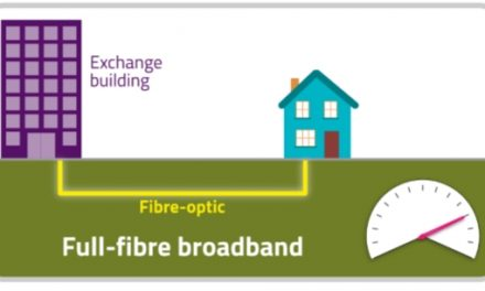 Full-Fibre Broadband for Lympstone?