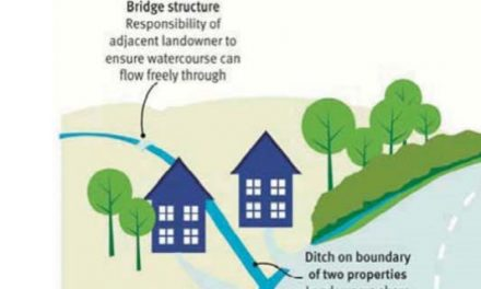 Drainage – Who is responsible?