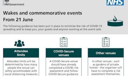 Covid Guidance – Wakes and commemorative events